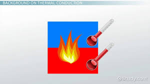 thermal conductivity definition equation calculation