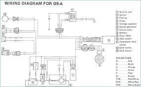 yamaha golf buggy engine parts cart diagram the michaelhannan co yamaha golf cart gas engine diagram wiring info parts yamaha g9 golf cart engine parts diagram