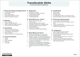 Samples Of Skills On A Resume Details Of Language Skills In Resume ...