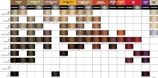 Redken And Kenra Color Conversion Chart Matrix Hair Color