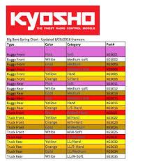 Kyosho 1 10th Big Bore Spring Chart Team Tobamiester