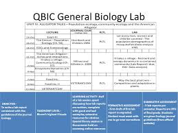qbic general biology lab objective to write a lab report  qbic general biology lab objective to write a lab report consistent the guidelines of