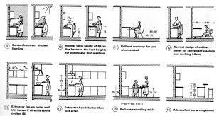 Ergonomic Kitchen Design Neuferts Kitchen Drawings Pinterest Kitchens