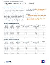 Link Seal Pipe Chart Link Seal Modular Seals Century Line Sleeves Cell Cast