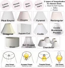 lamp shades canada canam global links inc 0