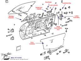 1994 corvette door diagram 1994 database wiring diagram schematics 13041 1994
