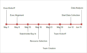 Timeline Chart Template 9 Free Word Excel Pdf Format
