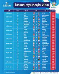 ตารางฟุตบอลยูโร 2020 - Infosat