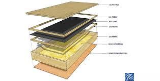 building a tuned membrane bass trap