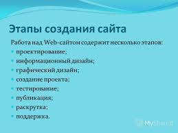 Презентация на тему Дипломная работа на тему Информационный  3 Этапы создания сайта Работа