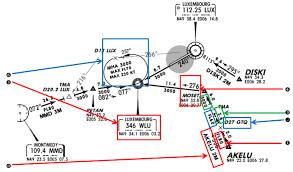Star Chart Explanation Ivao International Virtual
