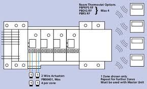 polypipe 4 zone slave unit rf pb4zsrf 4 zone rf slave unit wiring diagram
