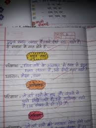 Hindi Grammar Ke Kuch Topic Ka Short Explanation For Class