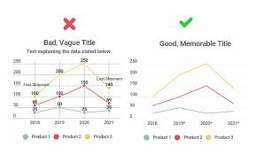 Do This Not That Data Visualization Before And After