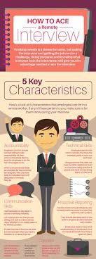 209 Best Job Interview Tips Images On Pinterest Job Interviews