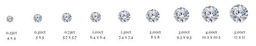 Real Size Diamond Carat Chart Diamond Carat Weight Sizing Measurements Diamond Education