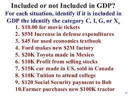 What Is Not Included In Gdp Macro 2 1 Intro To Macro And Gdp