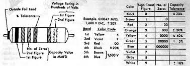 capacitor conversion chart capacitor referance chart 300guitars com