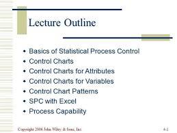 Control Charts Authorstream