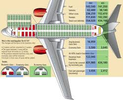 Air India Flight Seating Chart A Diskonnect With J Class Forbes India