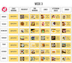 Baby Food Chart 3 Months 11 Months Baby Food Chart With Indian Recipes