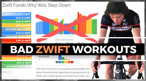 with zwift workouts and plans
