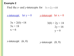 finding x and y intercepts from an equation jennarocca