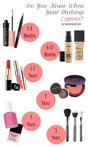 do you know when your makeup expires