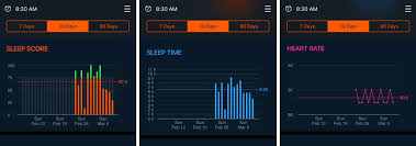 Ideal Sleep Cycle Chart Are Sleep Apps Junk Science Heres What Doctors Think Inverse