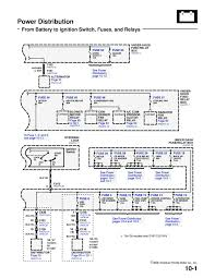 civic ignition switch wiring explore schematic wiring diagram \u2022 2007 Civic Si Engine Wiring Diagram at 95 Civic Ignition Switch Wiring Diagram