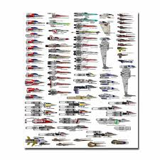 Art Chart Star Wars Fighter Chart List Characters Art Wall Art Paint Wall Decor Canvas Prints Canvas Art Poster Oil Paintings No Frame