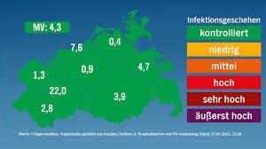 Corona in MV: 30 Neuinfektionen, keine weiteren Todesfälle   NDR.de -  Nachrichten - Mecklenburg-Vorpommern