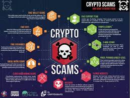 Joseph Crypto Top To Avoid Medium Latham Scams –