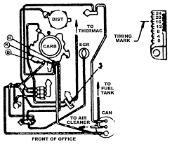 1972 Catalina Wiring Schematic