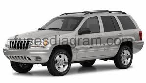 fuses and relays box diagramjeep grand cherokee 1999 2004 2000 jeep cherokee fuse box diagram at Fuse Box Diagram For 2002 Jeep Grand Cherokee