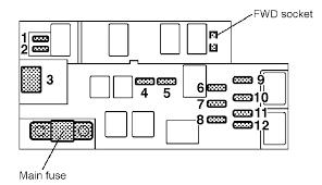 subaru baja engine diagram wiring diagram post subaru baja fuses diagrams manual e book subaru baja 2003 fuse box diagram auto
