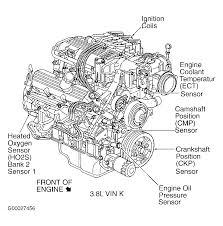 ls cam position sensor wiring diagram ls discover your wiring camshaft position sensor location 1994 chevy camaro