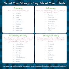 what do your strengths say about your talents learn more at what do your strengths say about your talents learn more at