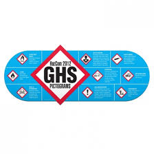 Spill 911 Ghs Pictogram Chart Shaped Free Shipping