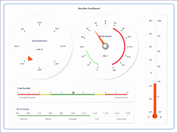 Excel Gauge Chart Template Download Beautiful 32 Illustration Excel Speedometer Chart Tutorial