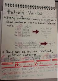 5 Ways To Use Anchor Charts And Other Visual Supports For