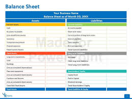 Financial Statements Format Templates Financial Statement Editable Powerpoint Template