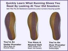Running Shoe Wear Pattern Classy How To Choose Running Shoes Every Foot Type Included