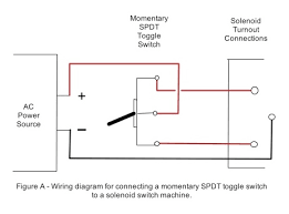 atlas turnout wiring diagram wiring a solenoid switch machine wiring a momentary toggle switch to activate a remote solenoid turnout