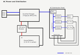 new rv house battery wiring diagram promaster diy camper van