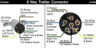 7 pin tractor trailer wiring diagram wiring diagram and fix trailer lights instructions diagrams standard factory wiring for 7 pin trailer plug
