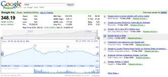 Finance Charts Google Google Finance Ajaxified Finance Experience Ajaxian