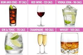 Alcohol Calorie Calculator Rehab 4 Alcoholism