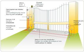 auto gate wiring diagram auto wiring diagrams