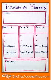 Writer S Workshop Anchor Charts My Not So Pinteresty Anchor Charts One Stop Teacher Shop